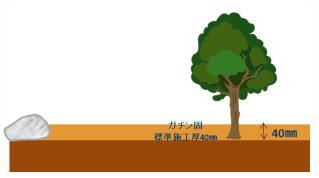 庭園施工(民間)